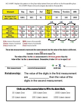 Metric Conversion Chart - Intervention
