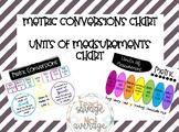 Metric Conversion Charts