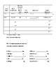 Metric Conversion Guided Notes Sheet