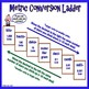 Metric Conversion Ladder Poster