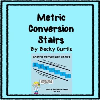 Metric Conversion Ladder Poster & WS