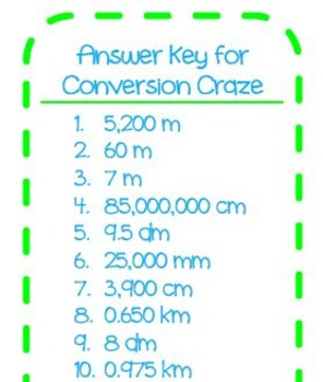 Metric Conversion Math Activity