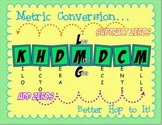 Metric Conversion Poster