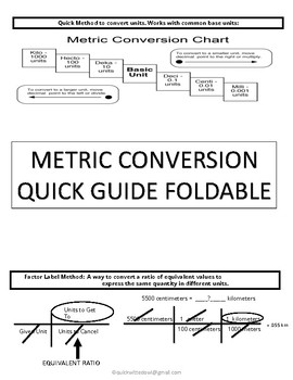 Metric Conversion Quick Guide Foldable: Step Method and Factor Label Method