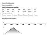 Metric Conversion, Scientific Tools, Scientific Method, Vo