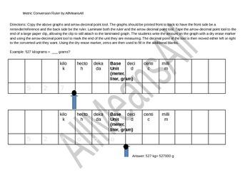 Metric Conversion Slide Ruler by AllMeansAll
