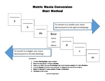 Metric Conversion Stair Ladder Method with easy 7 instructions