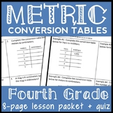 Metric Conversion Tables, Converting Metric Units Lesson, 4th Grade 4.MD.1