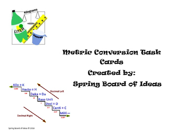 Metric Conversion Task Cards