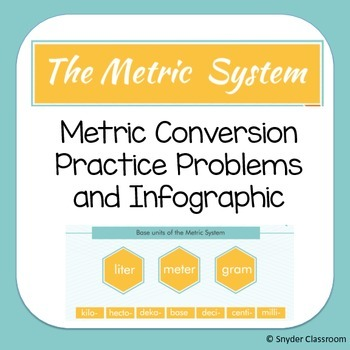 Metric Conversion Worksheets and Infographic