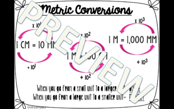 Metric Conversions Anchor Chart