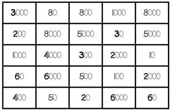 Metric Conversions Bingo