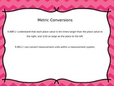 Metric Conversions Editable PPT
