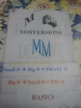 Metric Conversions Flip Chart