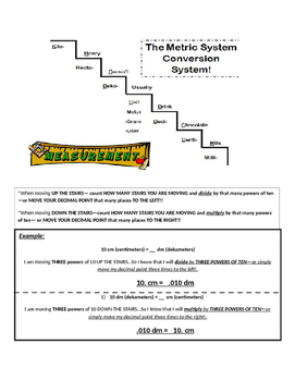 Metric Conversions  King Henry Staircase Mnemonic Device