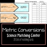 Metric Conversions Center