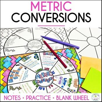 Metric Conversions Math Wheel
