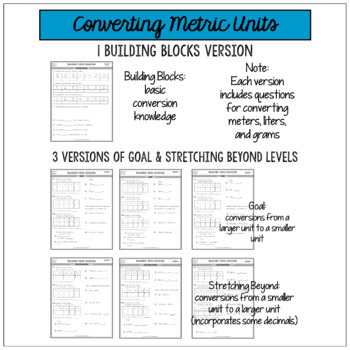 Metric Conversions: Meters, Liters, Grams Differentiated Assessments