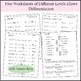 Metric Conversions Posters and Worksheets