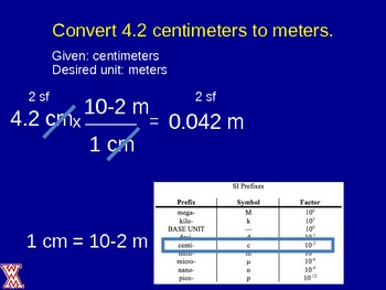 Metric Conversions PowerPoint