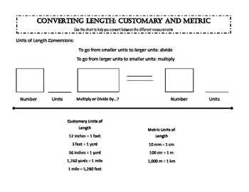 Metric & Customary Length Conversion Workmat