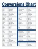 Metric English Conversion Chart