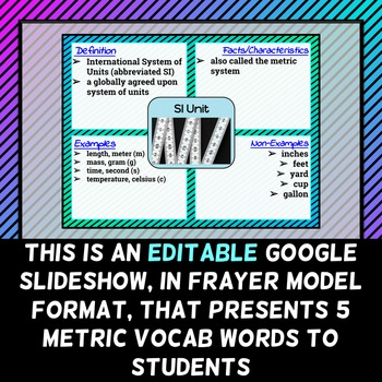 Metric Frayer Model {PowerPoint Vocabulary Lesson}
