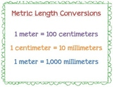 Metric Length Conversions Visual