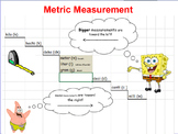 Metric Length Introduction Presentation
