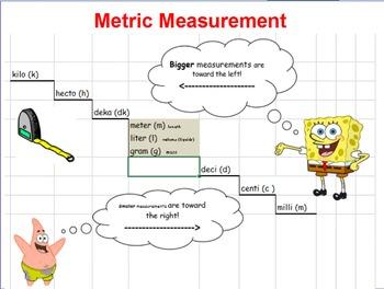 Metric Length Introduction Presentation
