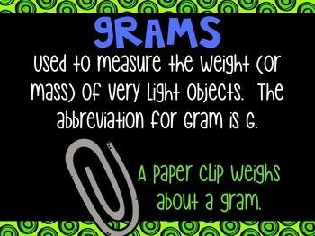 Metric Mass--Grams and Kilograms BUNDLE