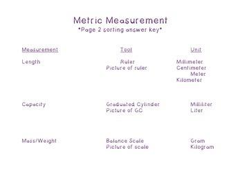 Metric Measurement