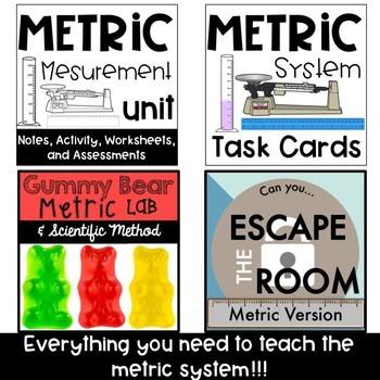 Metric Measurement Bundle