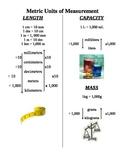 Metric Measurement Chart