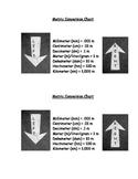 Metric Measurement Conversion Chart