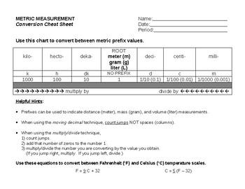 Metric Measurement Conversion Cheat Sheet