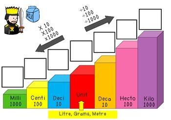 Metric Measurement Conversion Match