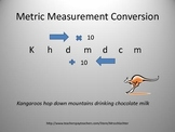Metric Measurement Conversions