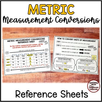 Metric Measurement Conversions Reference Sheet/Poster with Rules and Examples
