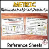 Metric Measurement Conversions Reference Sheet/Poster with