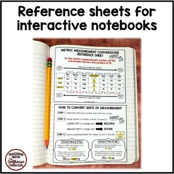 Metric Measurement Conversions - Reference Sheet and Worksheets w/Answer Keys