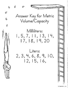 Metric Measurement Cut/Paste Volume- Math in Focus Chapter 11 3rd grade