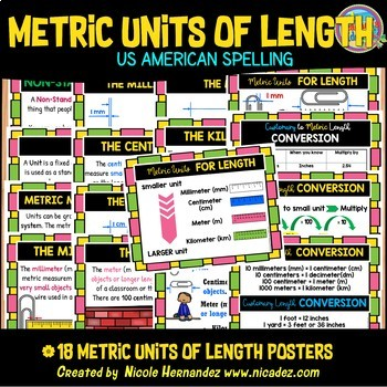 METRIC Measurement - LENGTH Posters (US Spelling)