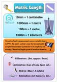 Metric Measurement Poster