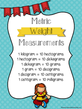 Metric Measurement Posters for Length, Weight, and Capacity