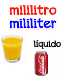Metric Measurement Posters in English and Spanish