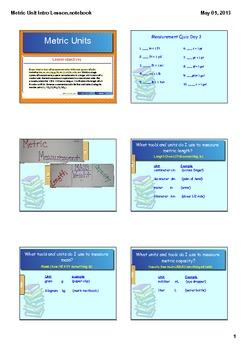 Metric Measurement Smart Board Lesson CCSS 4.MD.1