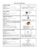 Metric Measurement Station Posters + Student Worksheet