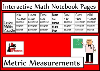 Metric Measurement for Interactive Math Notebooks