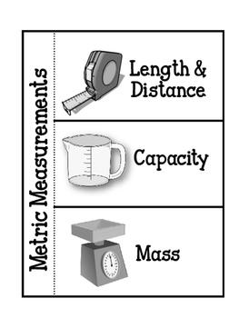 Metric Measurements Foldable.  Flip Flap Book. Length Distance Capacity Mass
